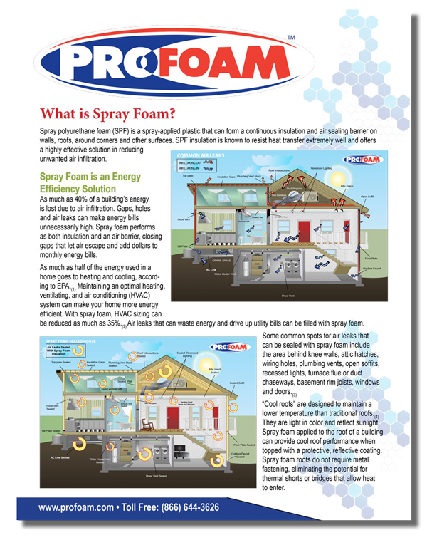 Spray Foam Roofing Contractors Bells Ga Spray Foam